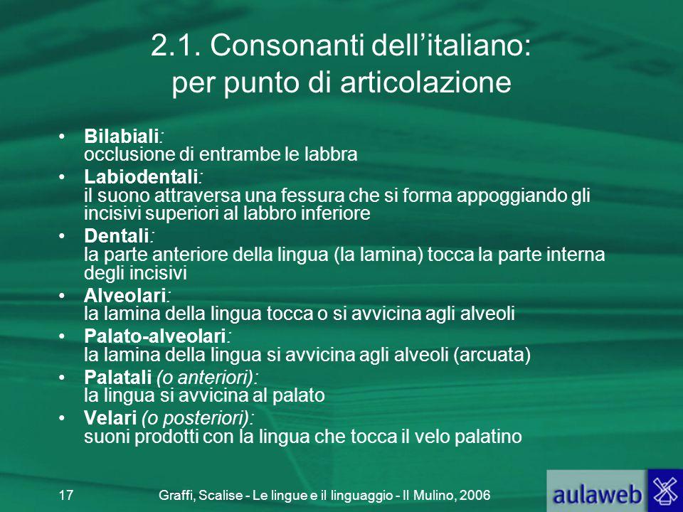 Graffi, Scalise - Le lingue e il linguaggio - Il Mulino, 200617 2.1. Consonanti dell'italiano: per punto di articolazione Bilabiali: occlusione di ent