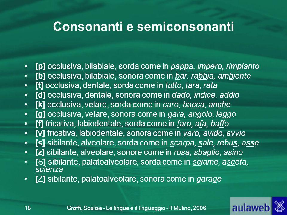 Graffi, Scalise - Le lingue e il linguaggio - Il Mulino, 200618 Consonanti e semiconsonanti [p] occlusiva, bilabiale, sorda come in pappa, impero, rim