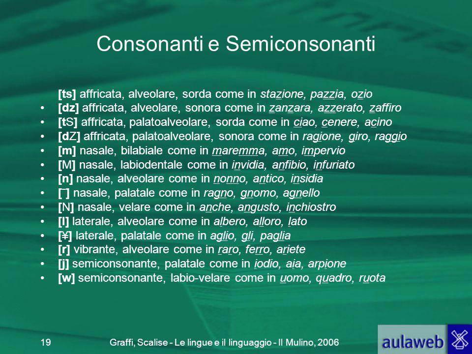 Graffi, Scalise - Le lingue e il linguaggio - Il Mulino, 200619 Consonanti e Semiconsonanti [ts] affricata, alveolare, sorda come in stazione, pazzia,