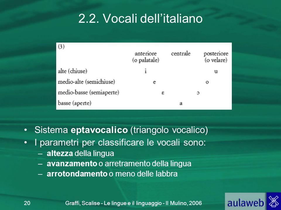 Graffi, Scalise - Le lingue e il linguaggio - Il Mulino, 200620 2.2. Vocali dell'italiano Sistema eptavocalico (triangolo vocalico) I parametri per cl