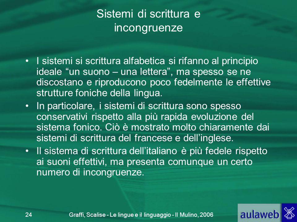 Graffi, Scalise - Le lingue e il linguaggio - Il Mulino, 200624 Sistemi di scrittura e incongruenze I sistemi si scrittura alfabetica si rifanno al pr