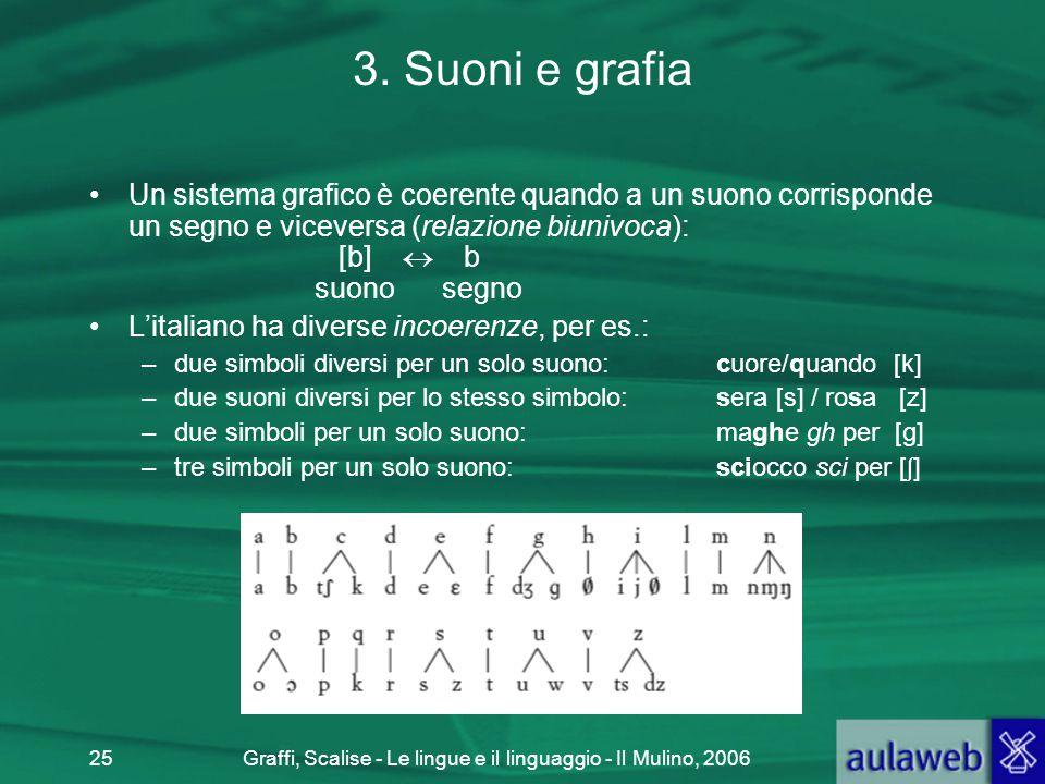 Graffi, Scalise - Le lingue e il linguaggio - Il Mulino, 200625 3. Suoni e grafia Un sistema grafico è coerente quando a un suono corrisponde un segno