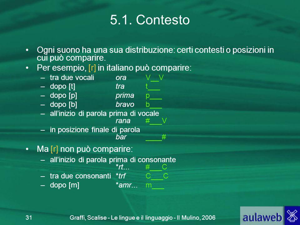 Graffi, Scalise - Le lingue e il linguaggio - Il Mulino, 200631 5.1. Contesto Ogni suono ha una sua distribuzione: certi contesti o posizioni in cui p