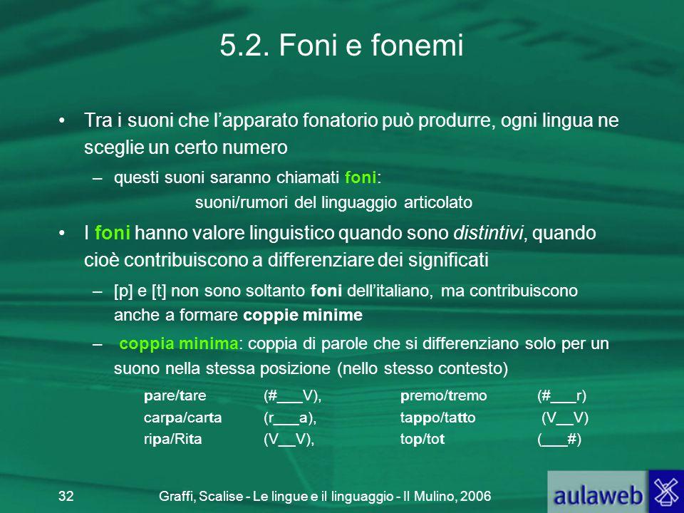 Graffi, Scalise - Le lingue e il linguaggio - Il Mulino, 200632 5.2. Foni e fonemi Tra i suoni che l'apparato fonatorio può produrre, ogni lingua ne s