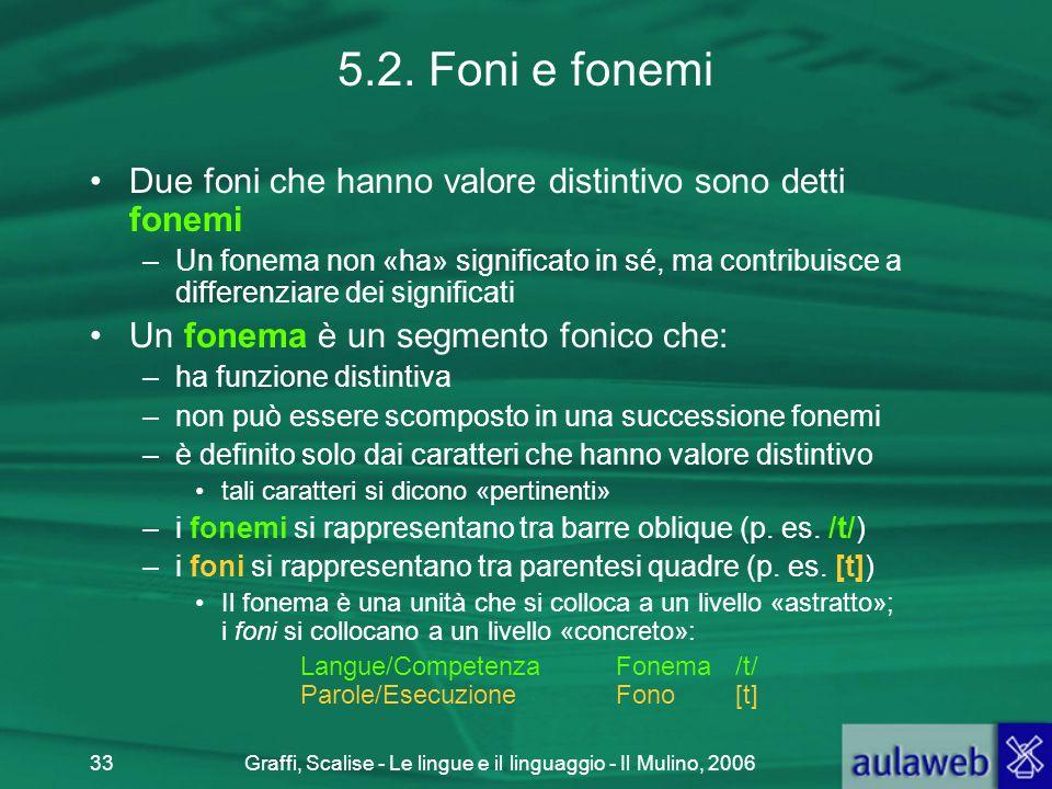 Graffi, Scalise - Le lingue e il linguaggio - Il Mulino, 200633 5.2. Foni e fonemi Due foni che hanno valore distintivo sono detti fonemi –Un fonema n
