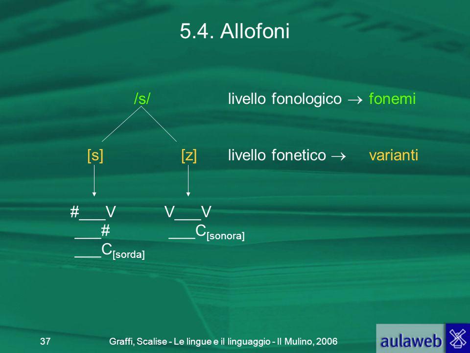 Graffi, Scalise - Le lingue e il linguaggio - Il Mulino, 200637 5.4. Allofoni /s/ livello fonologico  fonemi [s][z]livello fonetico  varianti #___V