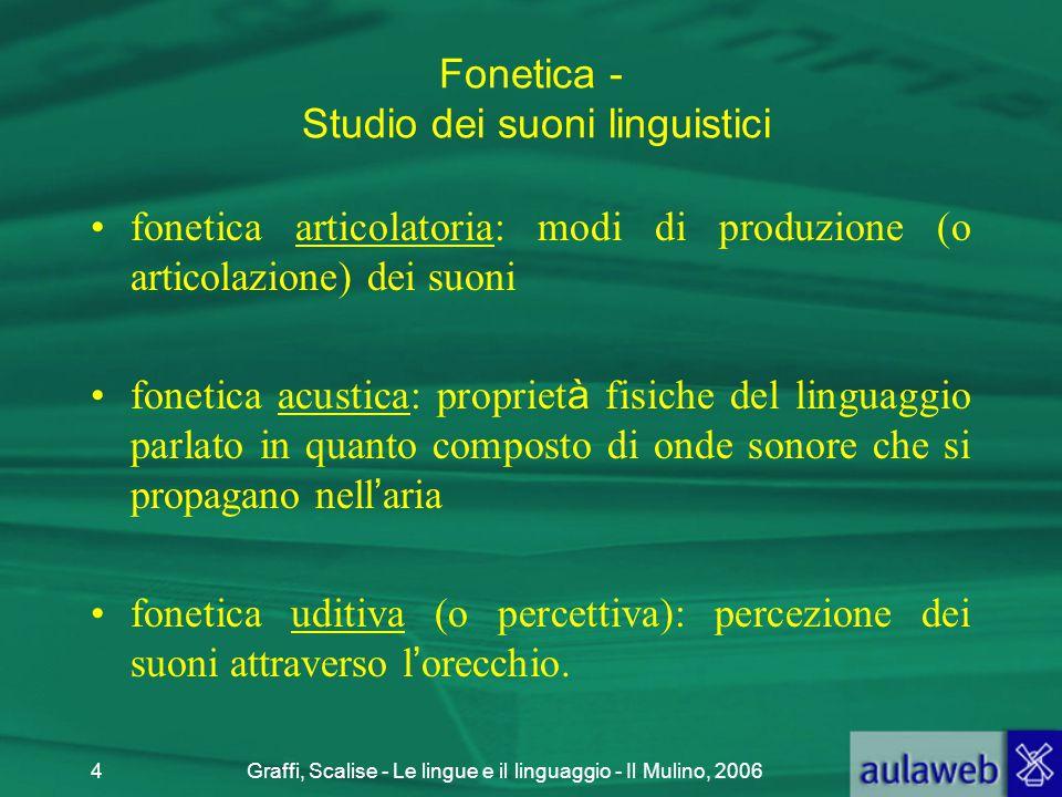 Graffi, Scalise - Le lingue e il linguaggio - Il Mulino, 20064 Fonetica - Studio dei suoni linguistici fonetica articolatoria: modi di produzione (o a