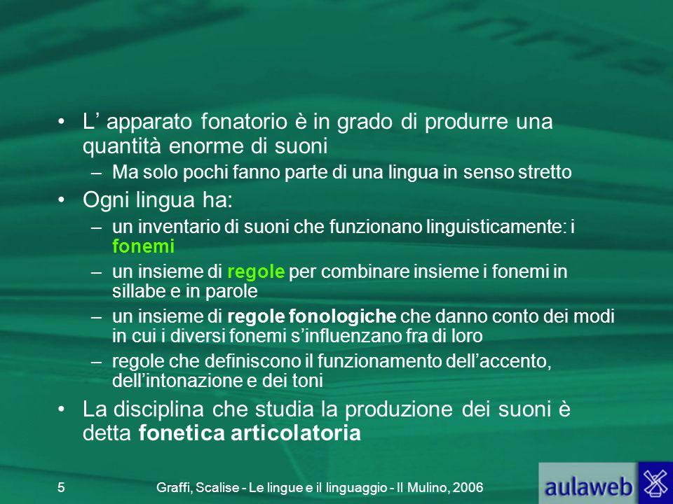 Graffi, Scalise - Le lingue e il linguaggio - Il Mulino, 20065 L' apparato fonatorio è in grado di produrre una quantità enorme di suoni –Ma solo poch