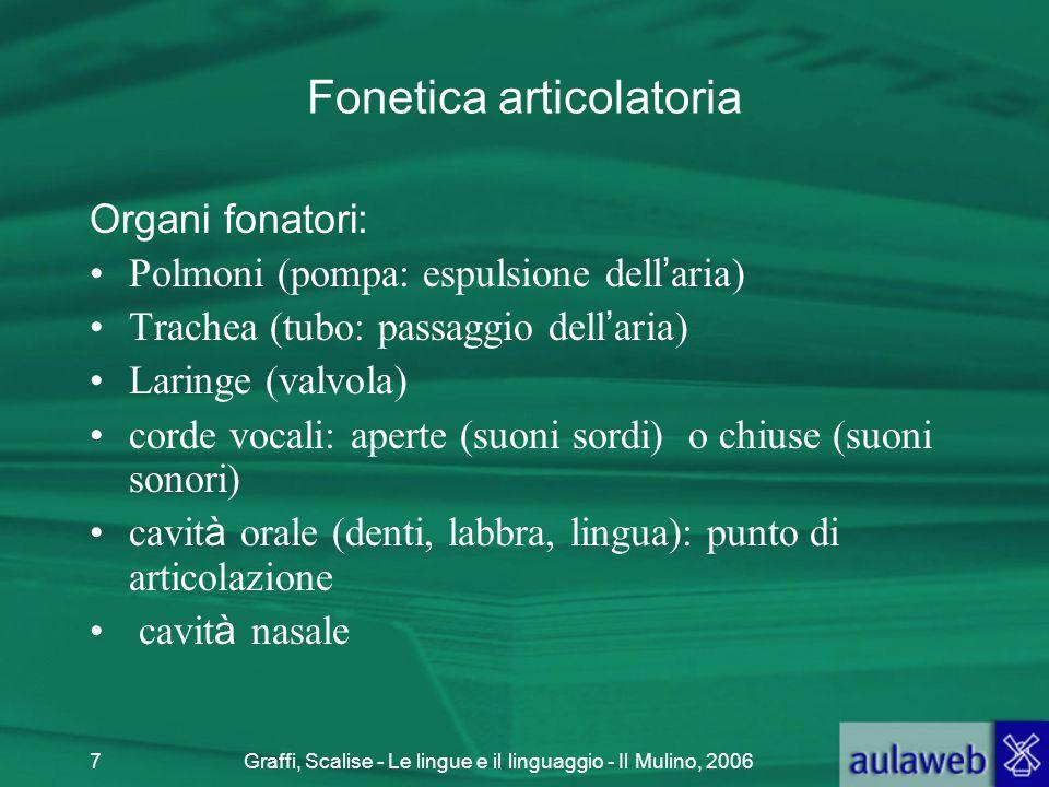 Graffi, Scalise - Le lingue e il linguaggio - Il Mulino, 20067 Fonetica articolatoria Organi fonatori: Polmoni (pompa: espulsione dell ' aria) Trachea