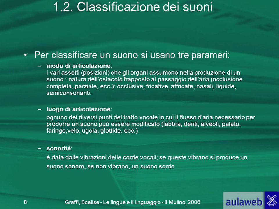 Graffi, Scalise - Le lingue e il linguaggio - Il Mulino, 20068 1.2. Classificazione dei suoni Per classificare un suono si usano tre parameri: –modo d