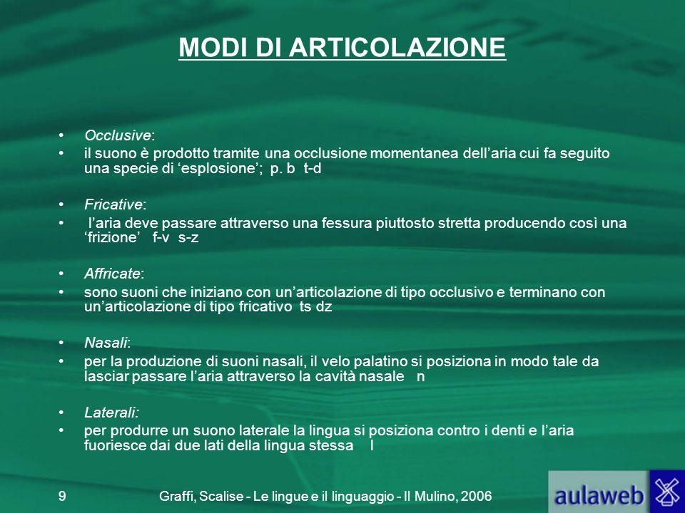 Graffi, Scalise - Le lingue e il linguaggio - Il Mulino, 20069 MODI DI ARTICOLAZIONE Occlusive: il suono è prodotto tramite una occlusione momentanea