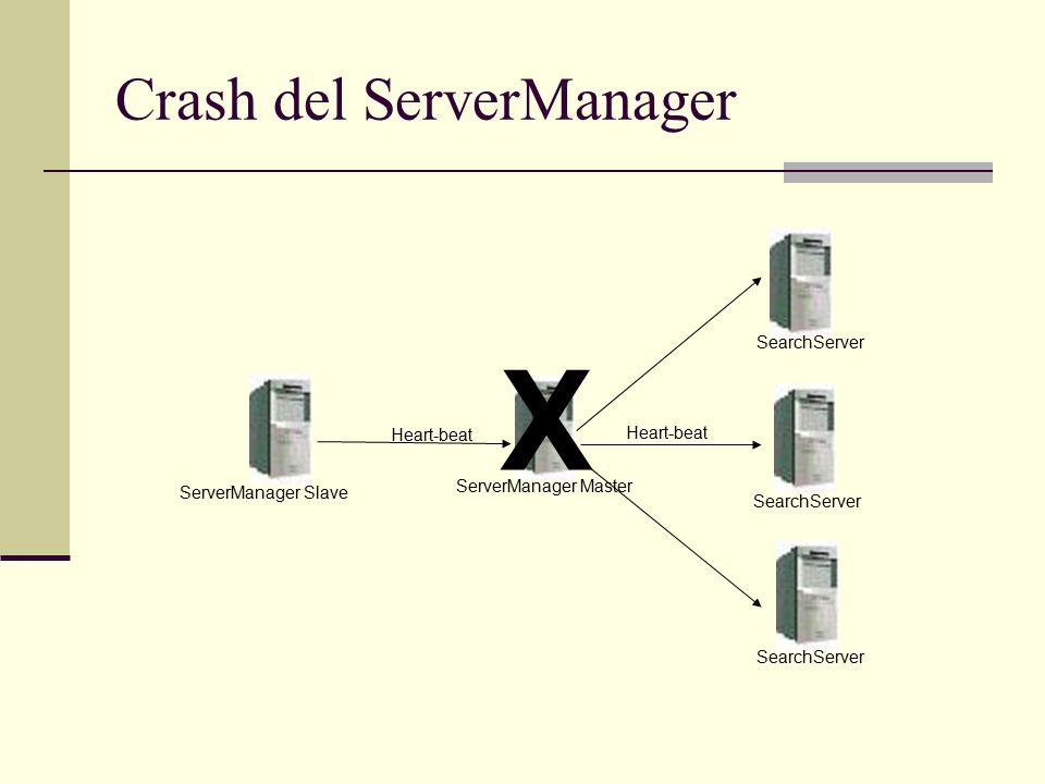 Crash del ServerManager SearchServer ServerManager Slave ServerManager Master Heart-beat SearchServer X