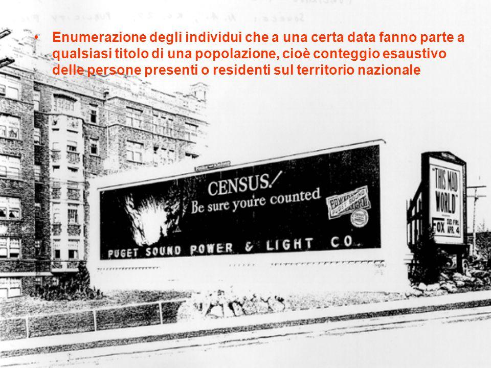 Rilevazione totale delle unità statistiche 1.1 Il censimento della popolazione e delle abitazioni 1.2 L'anagrafe della popolazione residente 1.3 Lo stato civile