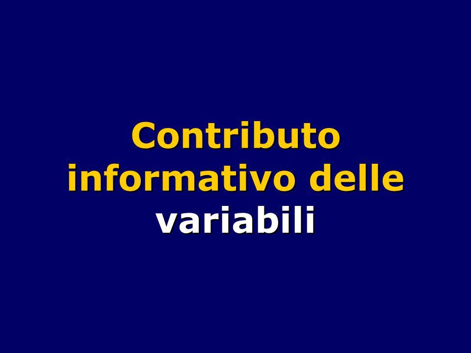 Contributo informativo delle variabili