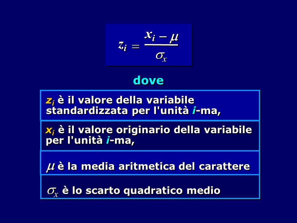 xixi xixi zizi zizi xx xx       dove z i è il valore della variabile standardizzata per l unità i-ma, x i è il valore originario della variabile per l unità i-ma,  è la media aritmetica del carattere  x è lo scarto quadratico medio