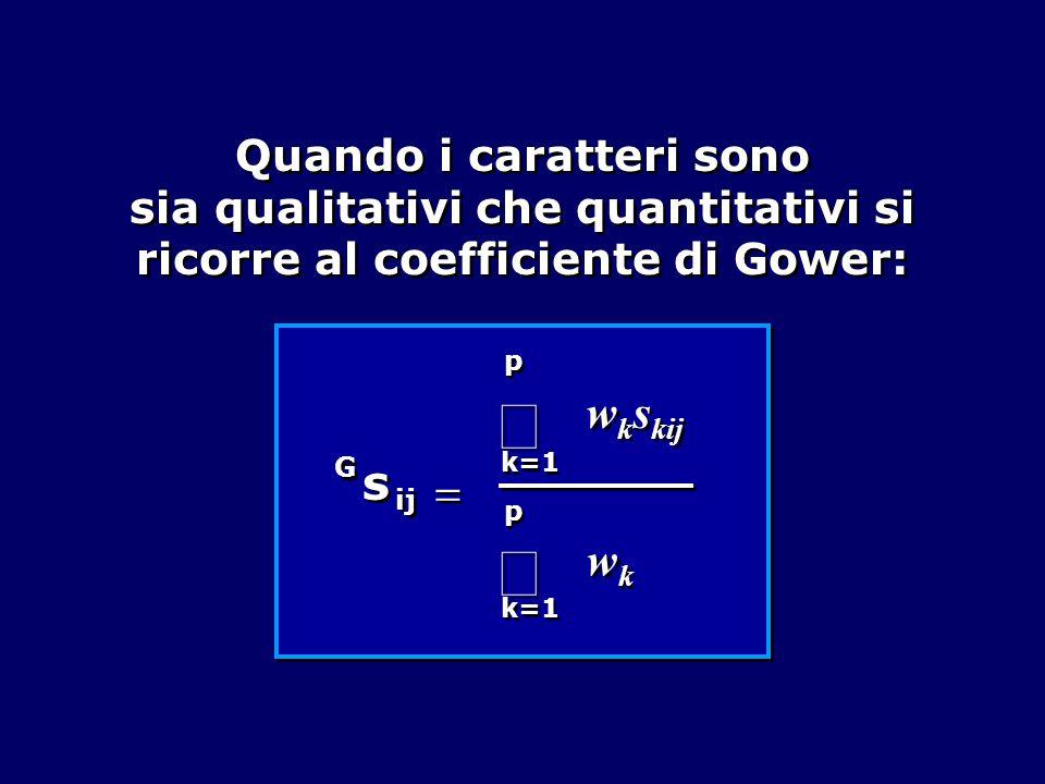 Quando i caratteri sono sia qualitativi che quantitativi si ricorre al coefficiente di Gower: Œ Œ   p p k=1 ij G G w k s kij s s Œ Œ p p k=1 wkwk wkwk