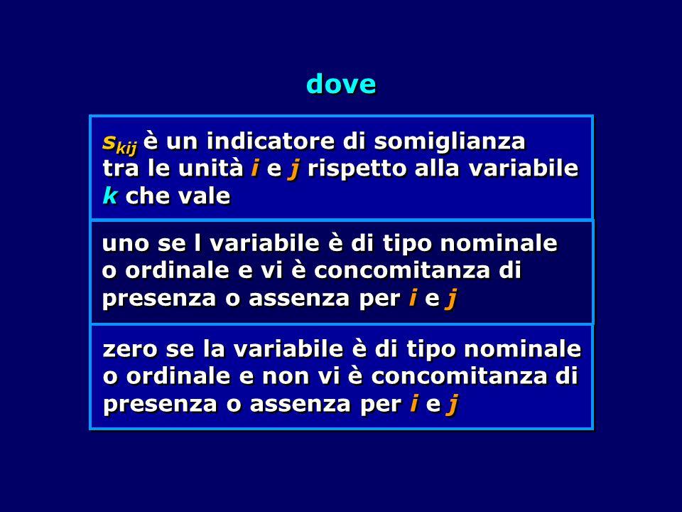 dove s kij è un indicatore di somiglianza tra le unità i e j rispetto alla variabile k che vale uno se l variabile è di tipo nominale o ordinale e vi