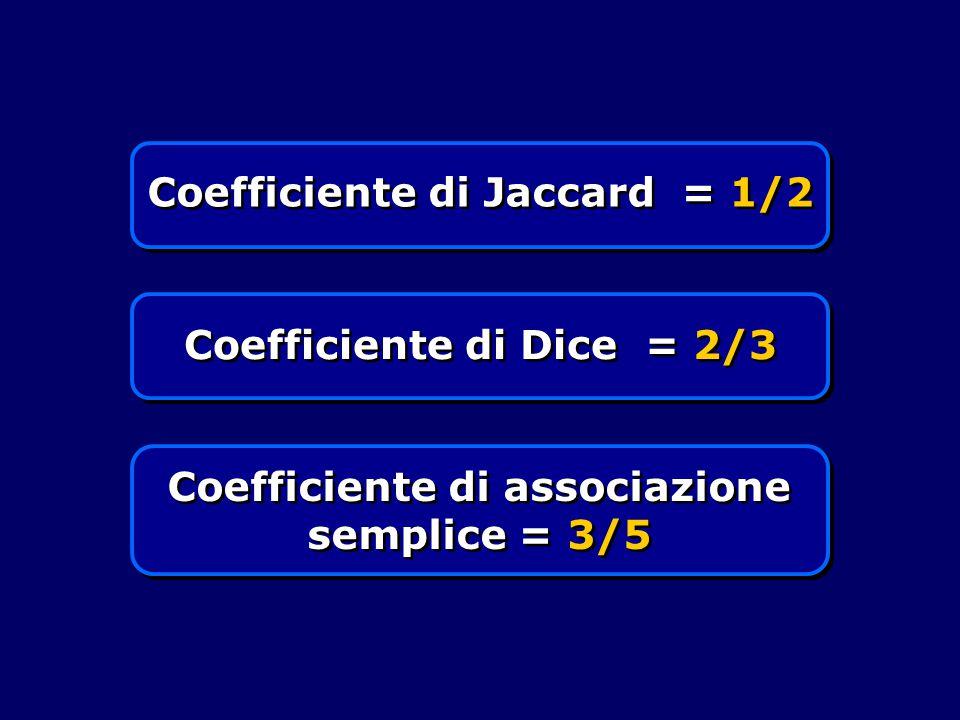 Coefficiente di Jaccard = 1/2 Coefficiente di Dice = 2/3 Coefficiente di associazione semplice = 3/5