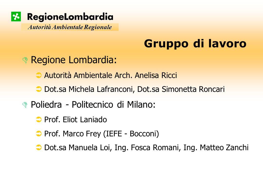 Autorità Ambientale Regionale Gruppo di lavoro DRegione Lombardia: ÜAutorità Ambientale Arch.