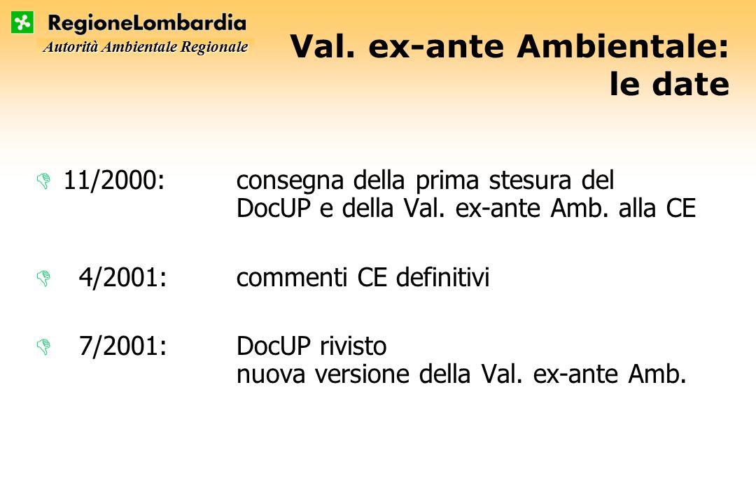 Autorità Ambientale Regionale I criteri territoriali Quale livello di aggregazione dei dati.