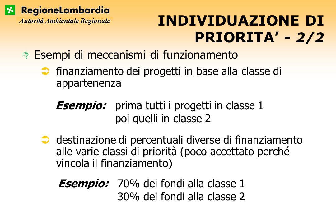 Autorità Ambientale Regionale INDIVIDUAZIONE DI PRIORITA' - 2/2 DEsempi di meccanismi di funzionamento Üfinanziamento dei progetti in base alla classe di appartenenza Üdestinazione di percentuali diverse di finanziamento alle varie classi di priorità (poco accettato perché vincola il finanziamento) Esempio: 70% dei fondi alla classe 1 30% dei fondi alla classe 2 Esempio: prima tutti i progetti in classe 1 poi quelli in classe 2