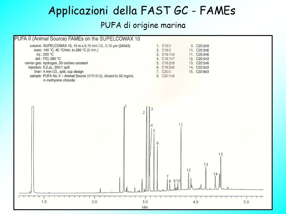 Applicazioni della FAST GC - FAMEs PUFA di origine marina