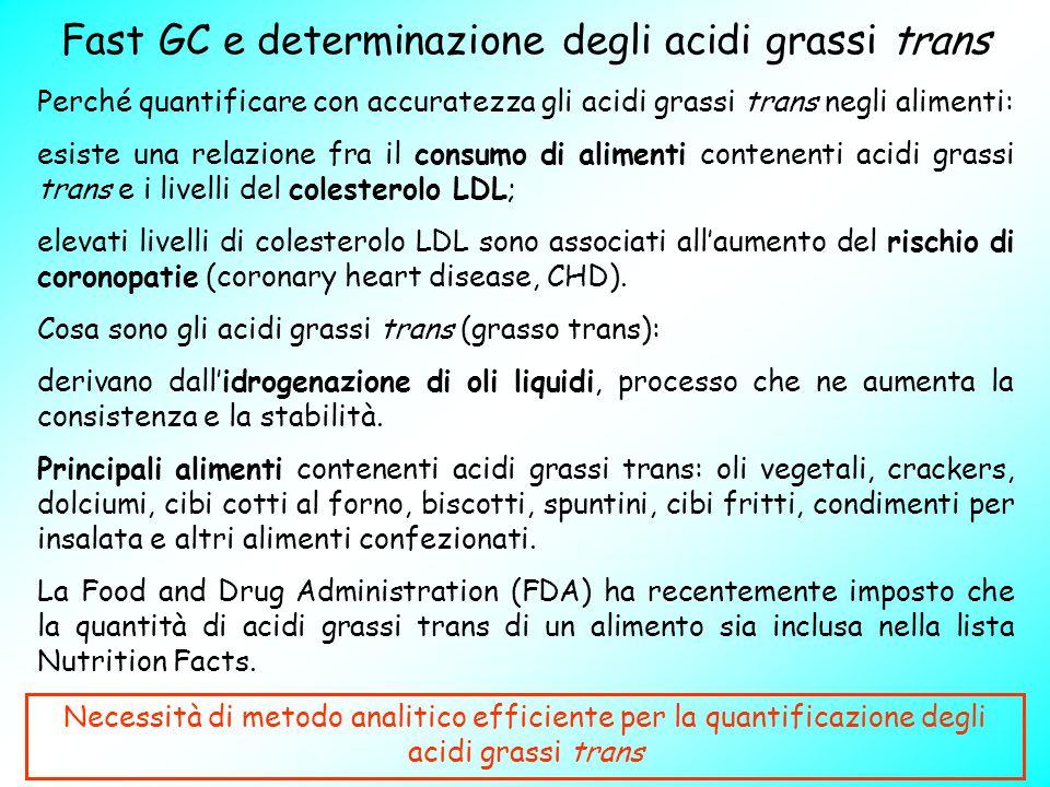 Fast GC e determinazione degli acidi grassi trans Perché quantificare con accuratezza gli acidi grassi trans negli alimenti: esiste una relazione fra