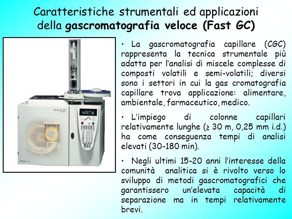 Caratteristiche strumentali ed applicazioni della gascromatografia veloce (Fast GC) La gascromatografia capillare (CGC) rappresenta la tecnica strumen