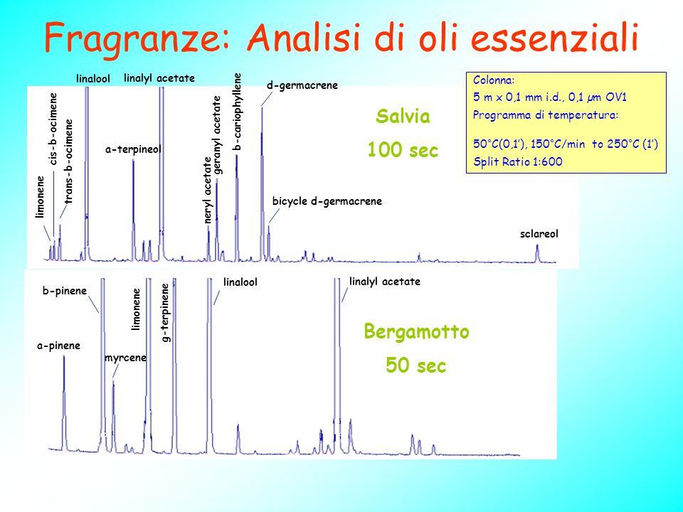 Fragranze: Analisi di oli essenziali trans-b-ocimene cis-b-ocimene limonene linalool a-terpineol linalyl acetate neryl acetate geranyl acetate b-cario