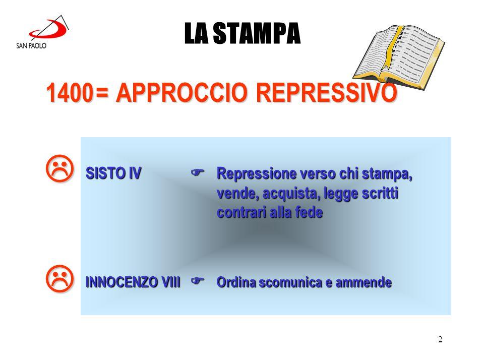 2 LA STAMPA 1400=APPROCCIO REPRESSIVO SISTO IV  Repressione verso chi stampa, vende, acquista, legge scritti contrari alla fede INNOCENZO VIII  Ordina scomunica e ammende  
