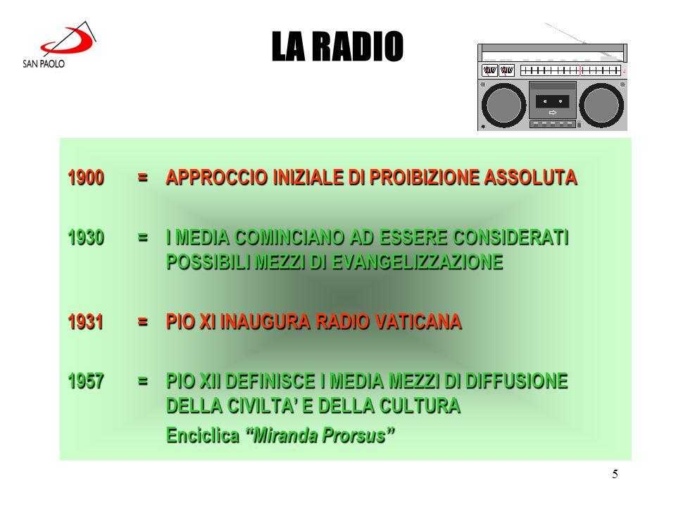 5 LA RADIO 1900=APPROCCIO INIZIALE DI PROIBIZIONE ASSOLUTA 1930=I MEDIA COMINCIANO AD ESSERE CONSIDERATI POSSIBILI MEZZI DI EVANGELIZZAZIONE 1931=PIO XI INAUGURA RADIO VATICANA 1957=PIO XII DEFINISCE I MEDIA MEZZI DI DIFFUSIONE DELLA CIVILTA' E DELLA CULTURA Enciclica Miranda Prorsus
