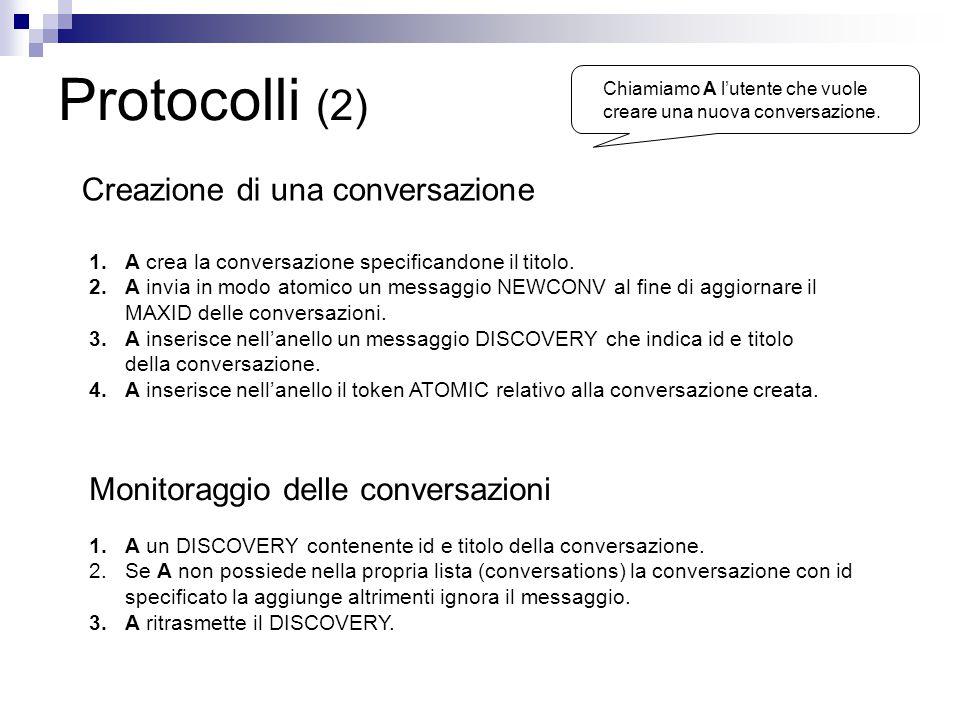 Protocolli (2) Creazione di una conversazione 1.A crea la conversazione specificandone il titolo. 2.A invia in modo atomico un messaggio NEWCONV al fi