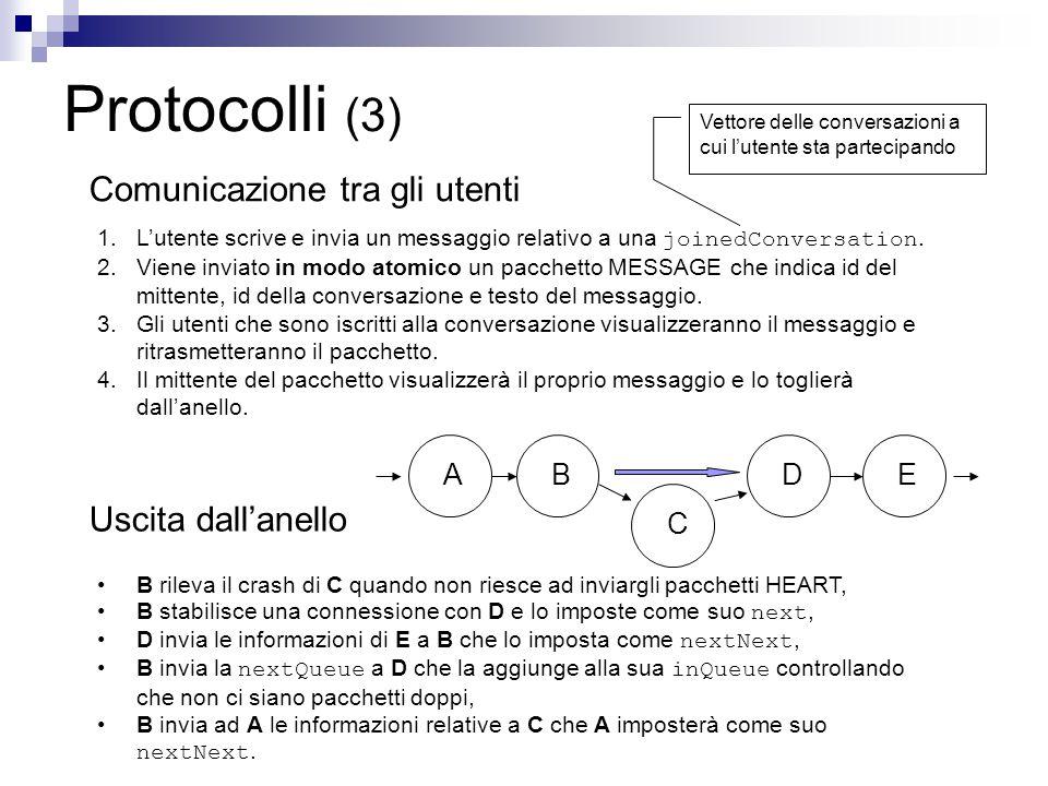 Protocolli (3) Comunicazione tra gli utenti 1.L'utente scrive e invia un messaggio relativo a una joinedConversation. 2.Viene inviato in modo atomico
