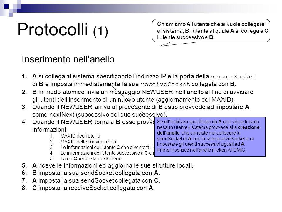 Protocolli (2) Creazione di una conversazione 1.A crea la conversazione specificandone il titolo.