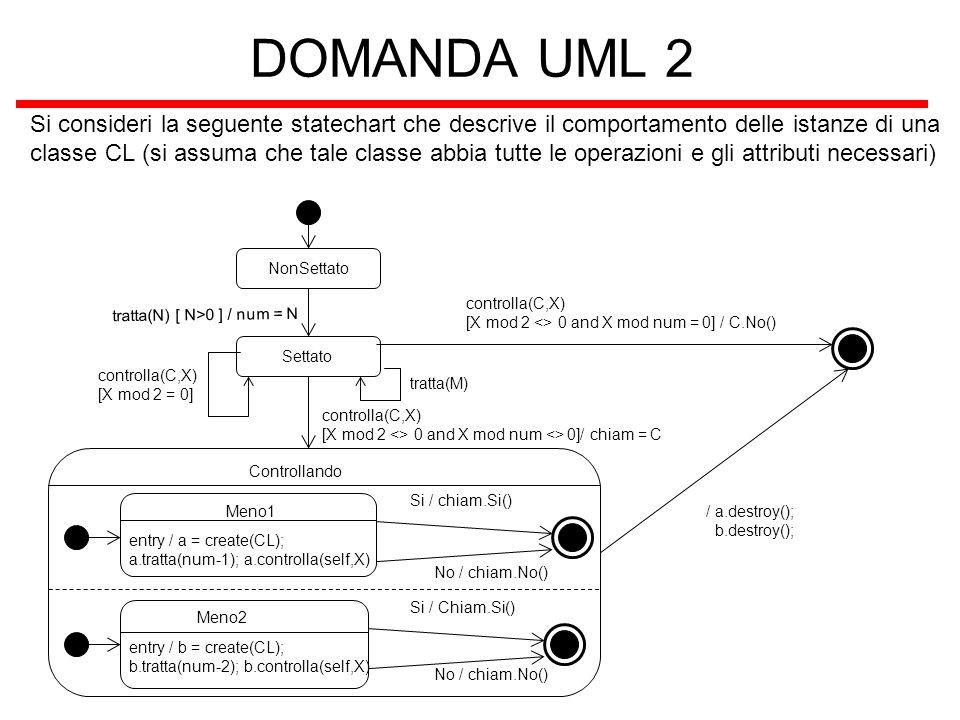 DOMANDA UML 2 Si consideri la seguente statechart che descrive il comportamento delle istanze di una classe CL (si assuma che tale classe abbia tutte le operazioni e gli attributi necessari) tratta(M) tratta(N) [ N>0 ] / num = N controlla(C,X) [X mod 2 = 0] NonSettato controlla(C,X) [X mod 2 <> 0 and X mod num <> 0]/ chiam = C Controllando Si / chiam.Si() Meno1 entry / a = create(CL); a.tratta(num-1); a.controlla(self,X) No / chiam.No() Si / Chiam.Si() Meno2 entry / b = create(CL); b.tratta(num-2); b.controlla(self,X) No / chiam.No() Settato controlla(C,X) [X mod 2 <> 0 and X mod num = 0] / C.No() / a.destroy(); b.destroy();