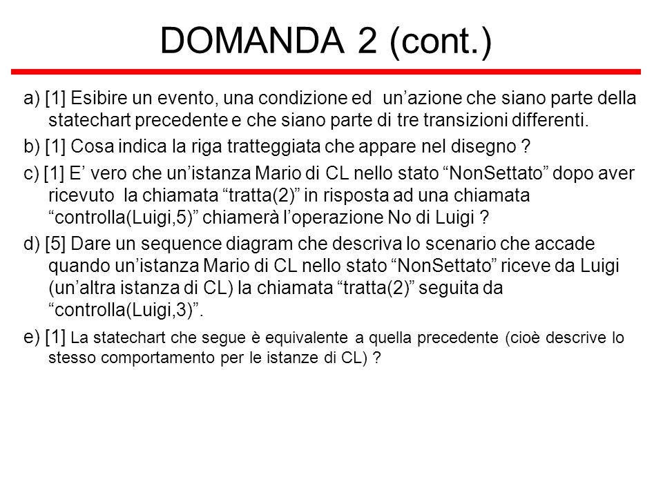DOMANDA 2 (cont.) tratta(M) tratta(N) [ N>0 ] / num = N controlla(C,X) [X mod 2 = 0] NonSettato controlla(C,X) [X mod 2 <> 0 and X mod num <> 0]/ chiam = C; a = create(CL); a.tratta(num-1); a.controlla(self,X); b = create(CL); b.tratta(num-2); b.controlla(self,X) Settato controlla(C,X) [X mod 2 <> 0 and X mod num = 0] / C.No() / a.destroy(); b.destroy(); Controllando Si / chiam.Si() Meno1 No / chiam.No() Si / Chiam.Si() No / chiam.No() Meno1