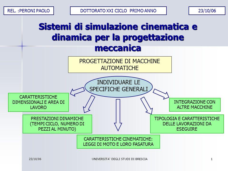 23/10/06 UNIVERSITA' DEGLI STUDI DI BRESCIA 1 Sistemi di simulazione cinematica e dinamica per la progettazione meccanica PROGETTAZIONE DI MACCHINE AU