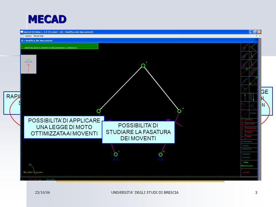 23/10/06 UNIVERSITA' DEGLI STUDI DI BRESCIA 3 MECAD PROGRAMMA PER LA SIMULAZIONE CINEMATICA E CINETOSTATICA DI MECCANISMI PIANI PRINCIPALI QUALITA' RA