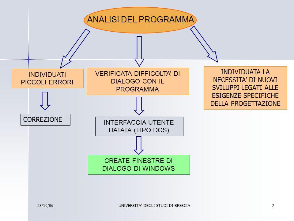 23/10/06 UNIVERSITA DEGLI STUDI DI BRESCIA 8 ESIGENZE INDIVIDUATE POSSIBILITA' DI UTILIZZARE MOVENTI RELATIVI TRA ASTE NON COLLEGATE SIMULAZIONE DI RUOTE DENTATE, TRASMISSIONI A CINGHIA RIPRODURRE IL MOTO CONTINUO E IL MOTO SU GUIDE CURVILINEE SIMULAZIONE NASTRI LINEARI ESPORTARE IL PROFILO DELLE CAMME IN FORMATO.DXF PER L'UTILIZZO DI PROGRAMMI DI DISEGNO (ES.