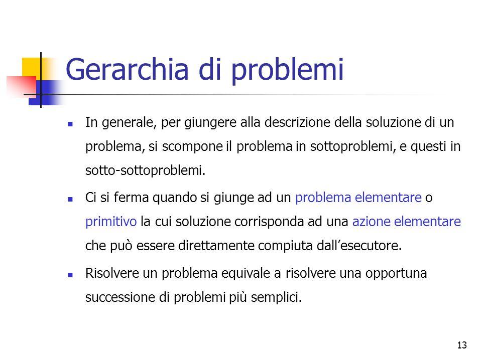 13 Gerarchia di problemi In generale, per giungere alla descrizione della soluzione di un problema, si scompone il problema in sottoproblemi, e questi in sotto-sottoproblemi.