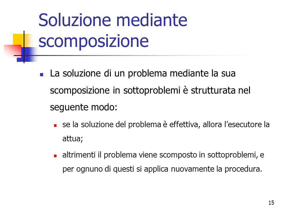 15 Soluzione mediante scomposizione La soluzione di un problema mediante la sua scomposizione in sottoproblemi è strutturata nel seguente modo: se la