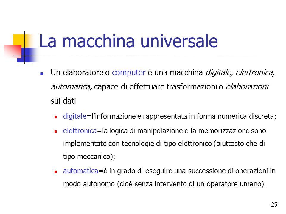 25 La macchina universale Un elaboratore o computer è una macchina digitale, elettronica, automatica, capace di effettuare trasformazioni o elaborazio