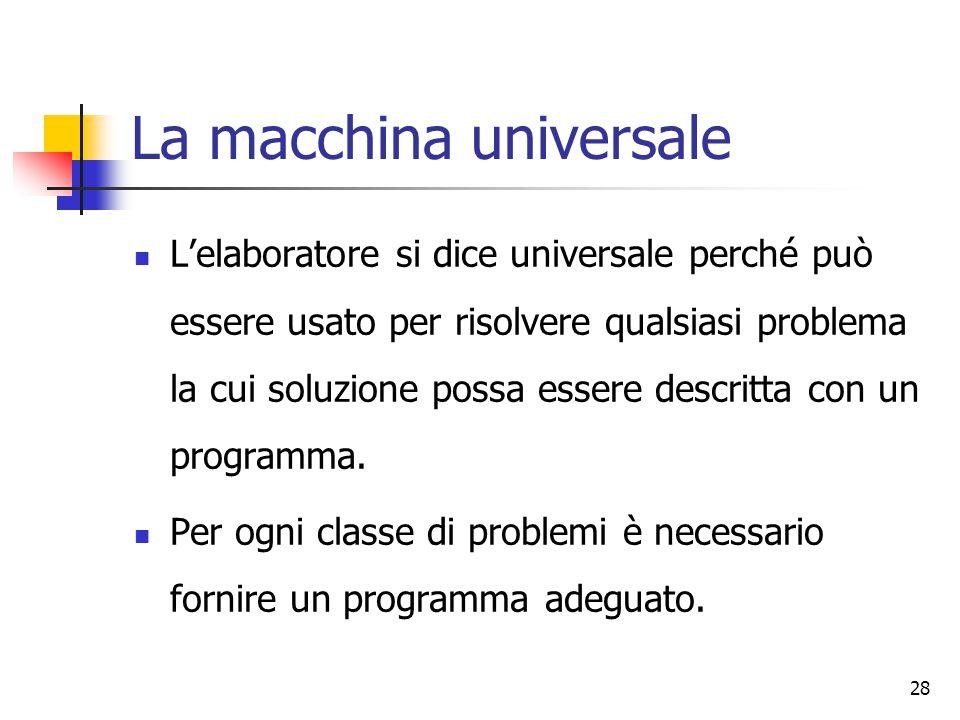 28 La macchina universale L'elaboratore si dice universale perché può essere usato per risolvere qualsiasi problema la cui soluzione possa essere descritta con un programma.