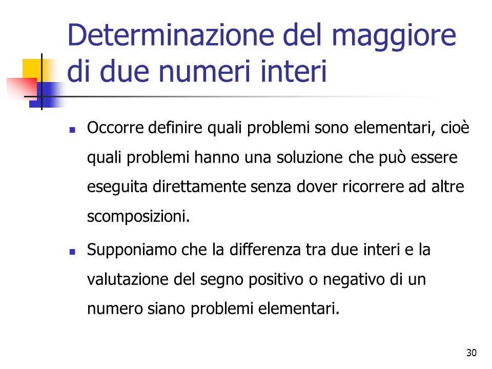 30 Determinazione del maggiore di due numeri interi Occorre definire quali problemi sono elementari, cioè quali problemi hanno una soluzione che può essere eseguita direttamente senza dover ricorrere ad altre scomposizioni.