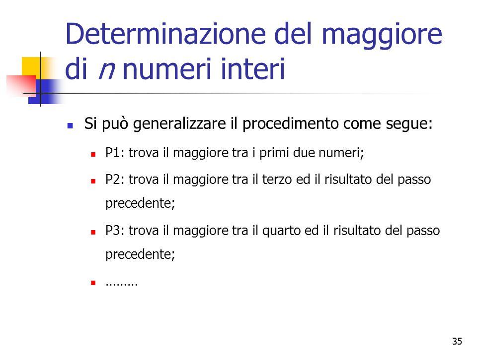 35 Determinazione del maggiore di n numeri interi Si può generalizzare il procedimento come segue: P1: trova il maggiore tra i primi due numeri; P2: trova il maggiore tra il terzo ed il risultato del passo precedente; P3: trova il maggiore tra il quarto ed il risultato del passo precedente; ………