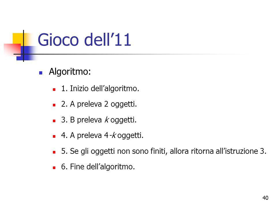 40 Gioco dell'11 Algoritmo: 1. Inizio dell'algoritmo. 2. A preleva 2 oggetti. 3. B preleva k oggetti. 4. A preleva 4-k oggetti. 5. Se gli oggetti non