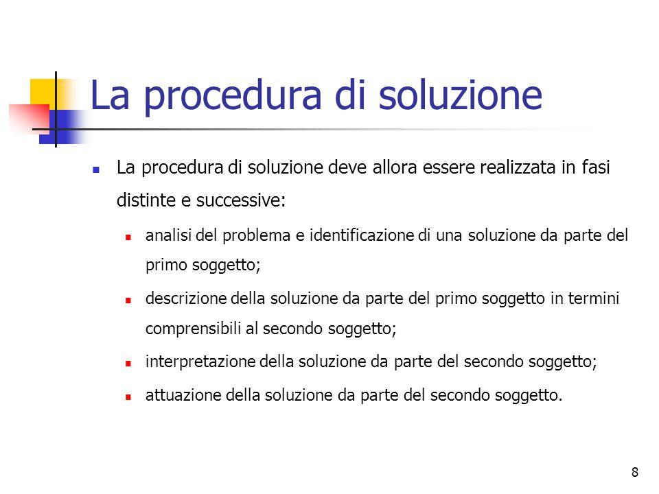 8 La procedura di soluzione La procedura di soluzione deve allora essere realizzata in fasi distinte e successive: analisi del problema e identificazi