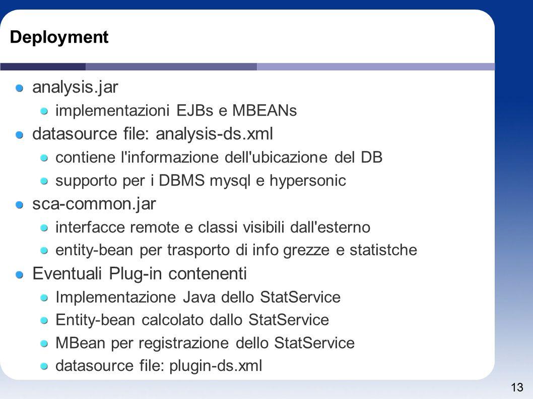 13 Deployment analysis.jar implementazioni EJBs e MBEANs datasource file: analysis-ds.xml contiene l informazione dell ubicazione del DB supporto per i DBMS mysql e hypersonic sca-common.jar interfacce remote e classi visibili dall esterno entity-bean per trasporto di info grezze e statistche Eventuali Plug-in contenenti Implementazione Java dello StatService Entity-bean calcolato dallo StatService MBean per registrazione dello StatService datasource file: plugin-ds.xml
