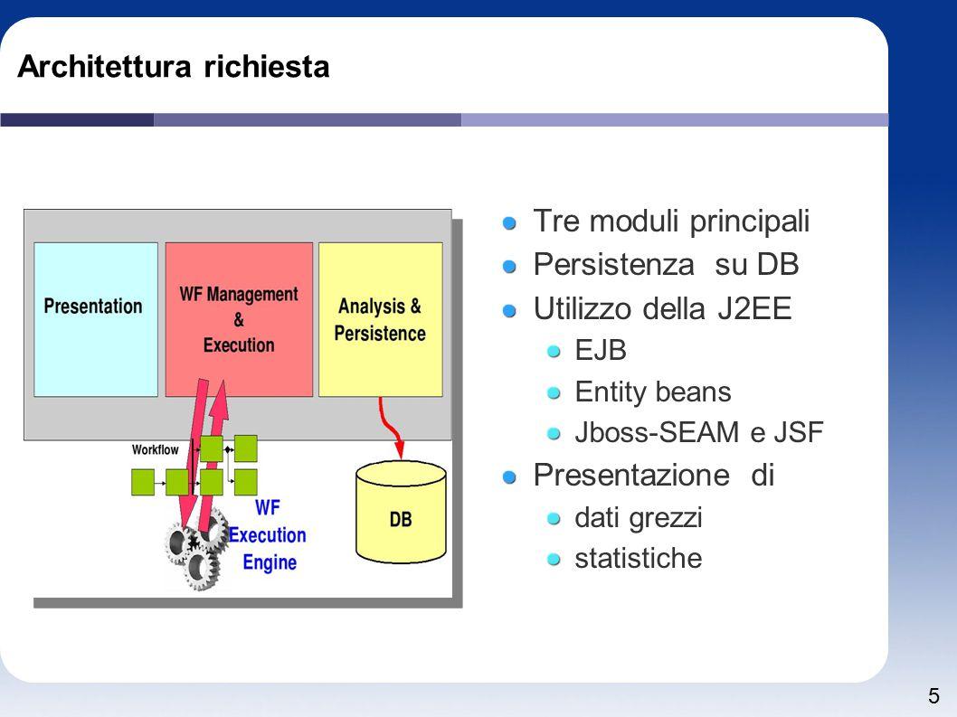 5 Architettura richiesta Tre moduli principali Persistenza su DB Utilizzo della J2EE EJB Entity beans Jboss-SEAM e JSF Presentazione di dati grezzi statistiche