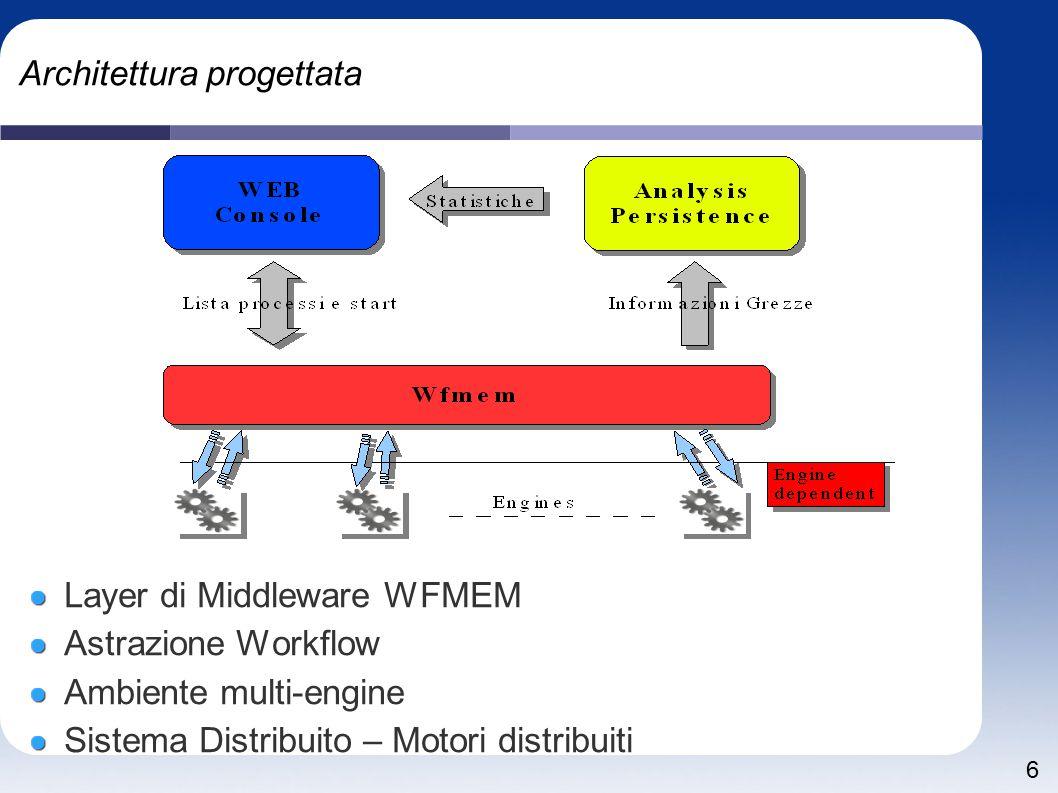 6 Architettura progettata Layer di Middleware WFMEM Astrazione Workflow Ambiente multi-engine Sistema Distribuito – Motori distribuiti